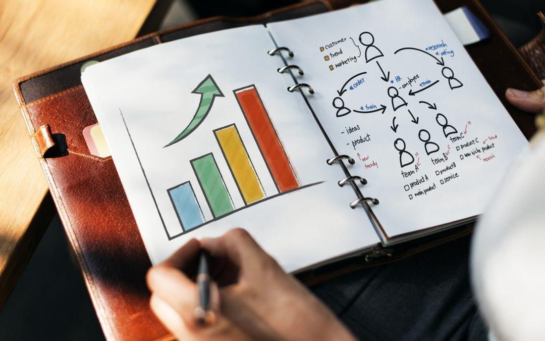Elige el KPI adecuado para tu app