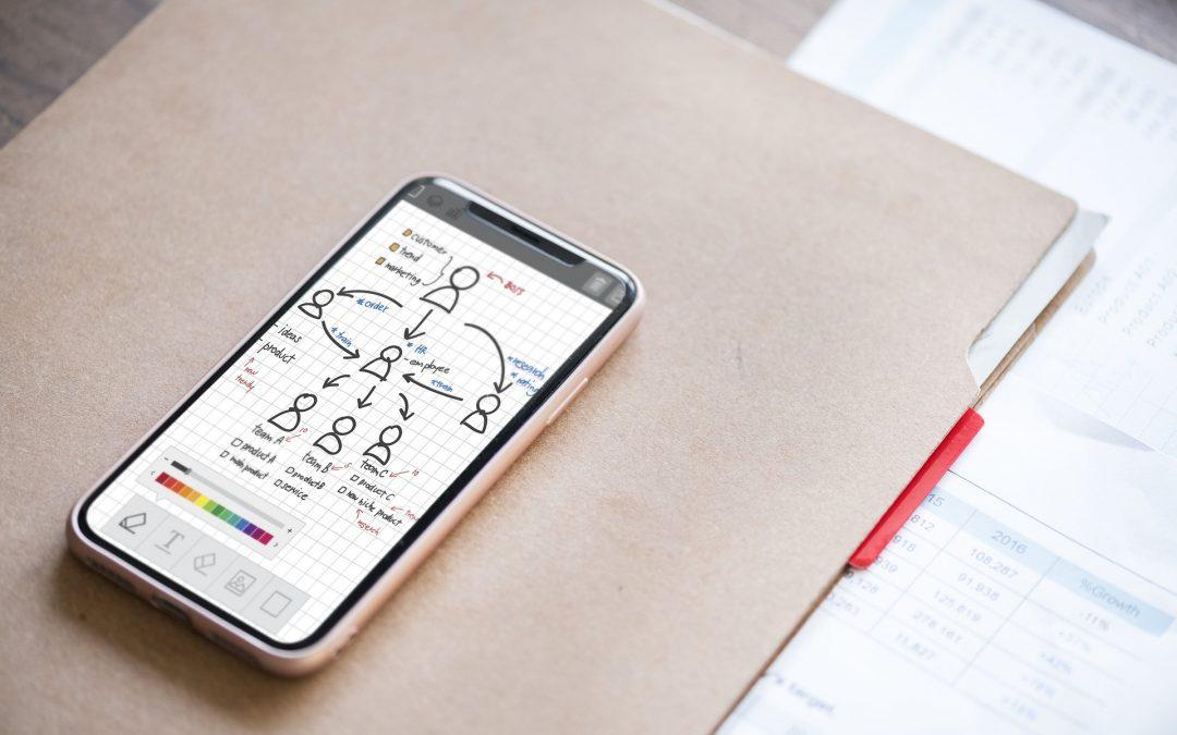 Tipos de comunicaciones In-App