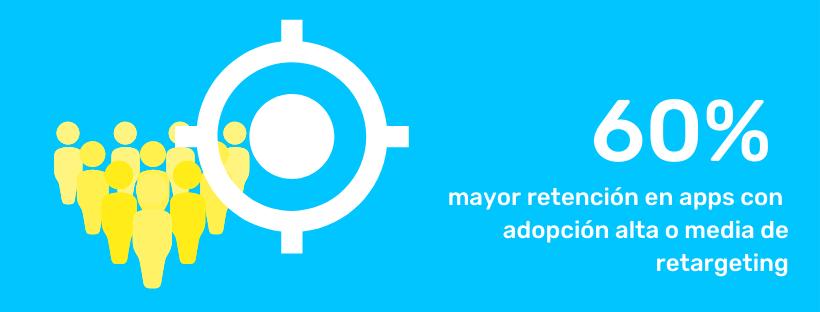 retargeting clave para la retencion de usuarios