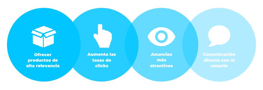 anuncios geolocalizados adquisicion de usuarios