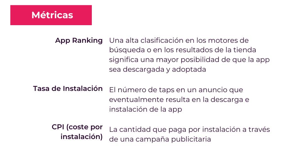 Food Tech apps adquisición de usuarios